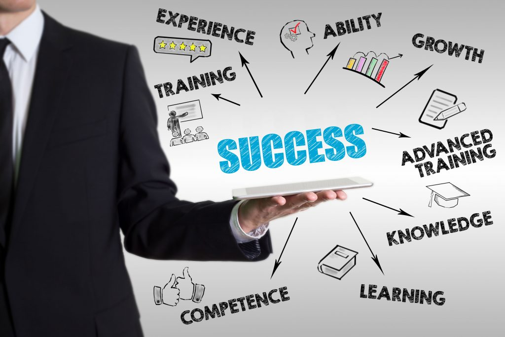 Image showing the different elements of success