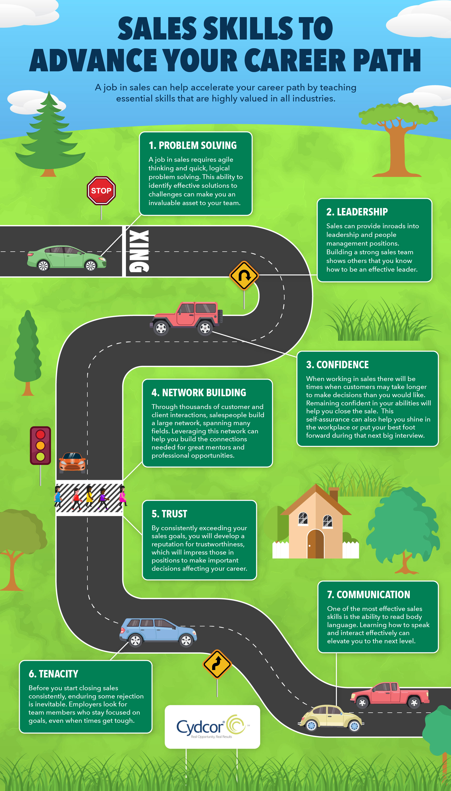 infographic about career path