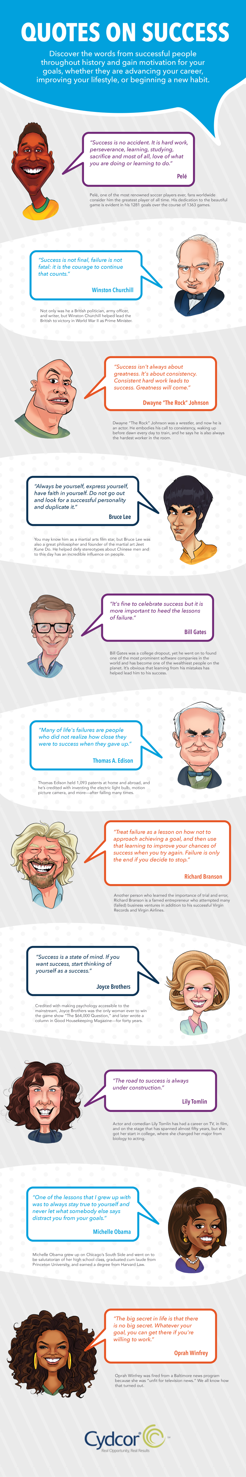 Infographic featuring quotes about success from celebrities