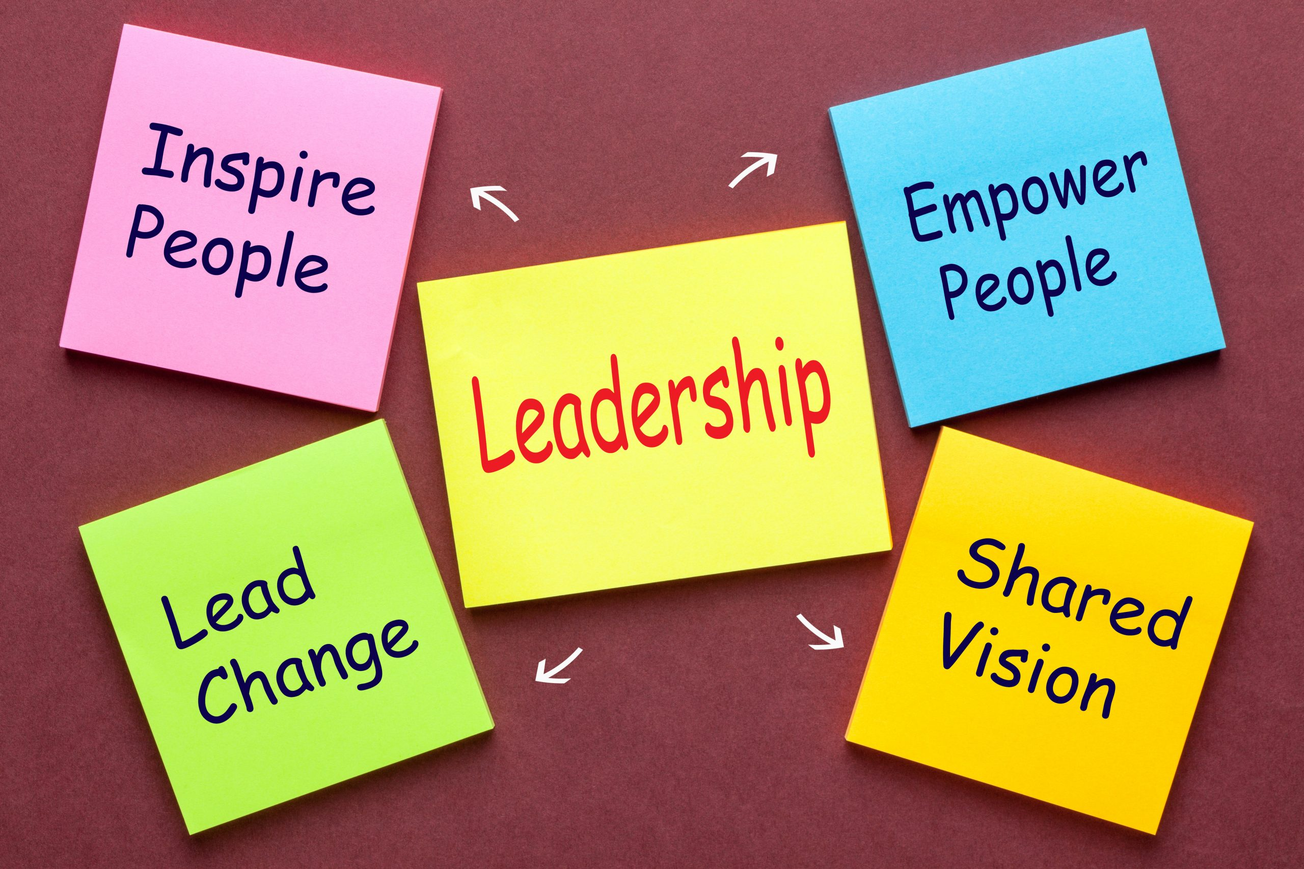 Leaders can give sales teams a morale boost through inspiration, change, empowerment, and a shared vision.