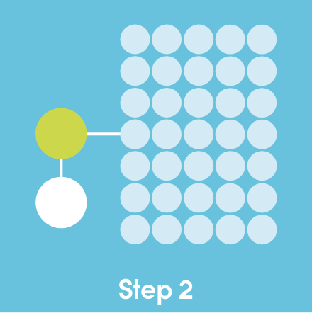 Graphic showing connect green, white, and blue dots with the words, 'step 2'.